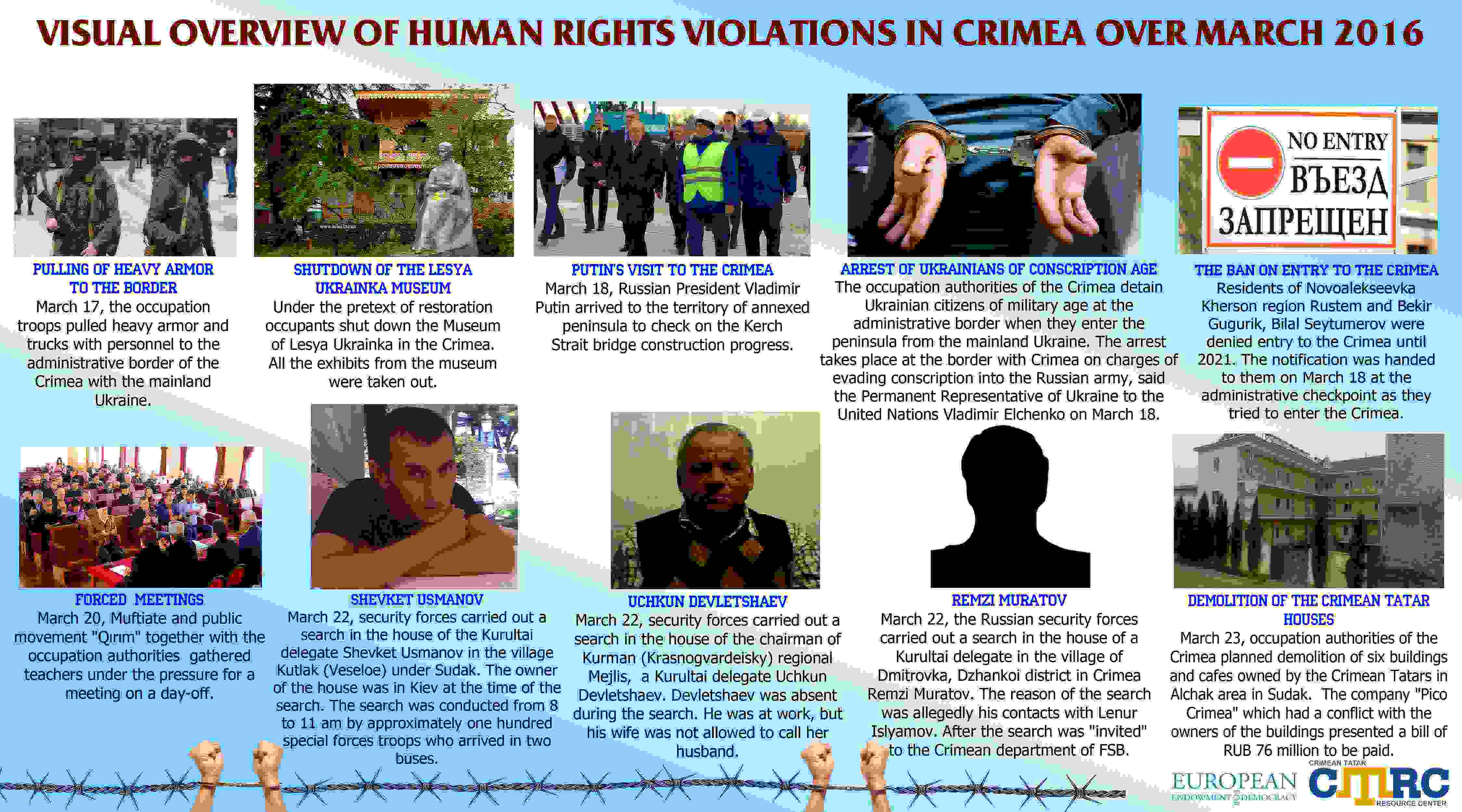 an overview of human rights Many human rights organizations like national human rights commission (nhrc), asian human rights commission, un human rights council, amnesty international, and terai human rights defenders alliance (thrd) have alleged that nepal police and armed police force may have used excessive force during the protests.
